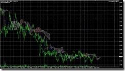 FXチャート 2011-06-08 15M