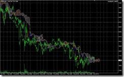 FXチャート 2011-06-09 15M