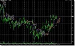 FXチャート 2011-06-10 15M