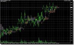 FXチャート 2011-06-10 5M