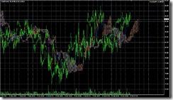 FXチャート 2011-06-13 15M