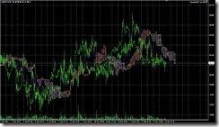 FXチャート 2011-06-14 15M