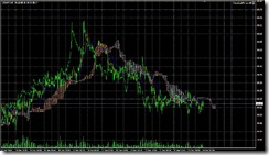 FXチャート 2011-06-14 5M
