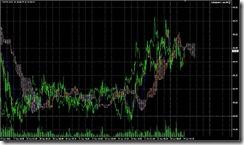 FXチャート 2011-06-24 15M