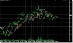 FXチャート 2011-06-24 5M