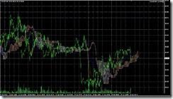 FXチャート 2011-06-25 5M
