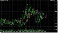 FXチャート 2011-06-27 15M