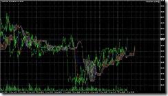 FXチャート 2011-06-27 5M