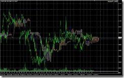 FXチャート 2011-07-05 15M