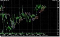 FXチャート 2011-07-06 15M