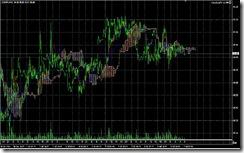 FXチャート 2011-07-07 15M
