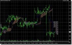 FXチャート 2011-07-11 15M