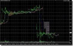 FXチャート 2011-07-11 5M