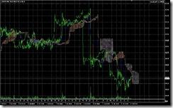 FXチャート 2011-07-12 15M