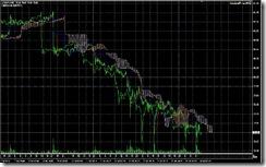 FXチャート 2011-07-14 15M
