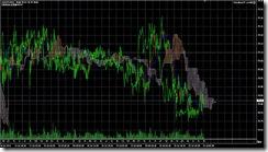 FXチャート 2011-07-21 15M