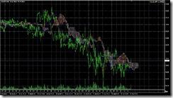 FXチャート 2011-07-23 15M