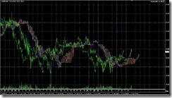 FXチャート 2011-07-23 5M