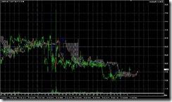 FXチャート 2011-07-27 5M