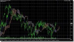FXチャート 2011-07-29 5M