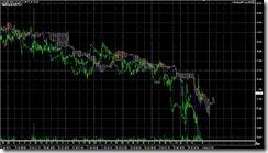 FXチャート 2011-08-01 15M