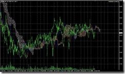 FXチャート 2011-06-21 5M