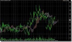 FXチャート 2011-06-25 15M