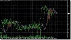 FXチャート 2011-06-29 5M