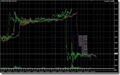 FXチャート 2011-07-09 5M