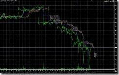 FXチャート 2011-07-13 15M