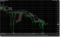 FXチャート 2011-07-14 5M