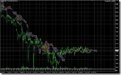 FXチャート 2011-07-16 15M