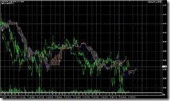 FXチャート 2011-07-25 5M