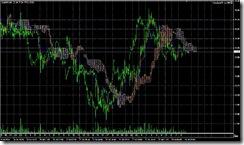 FXチャート 2011-07-28 5M