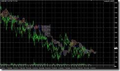 FXチャート 2011-07-29 15M